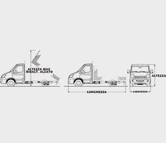 Trasporto e Consegna Vendita Pellet via terra